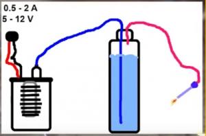 how_to_make_a_mini_hydrogen_generator-1